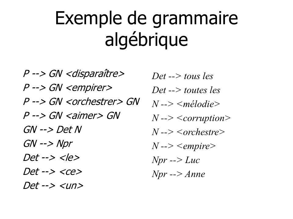 Exemple de grammaire algébrique