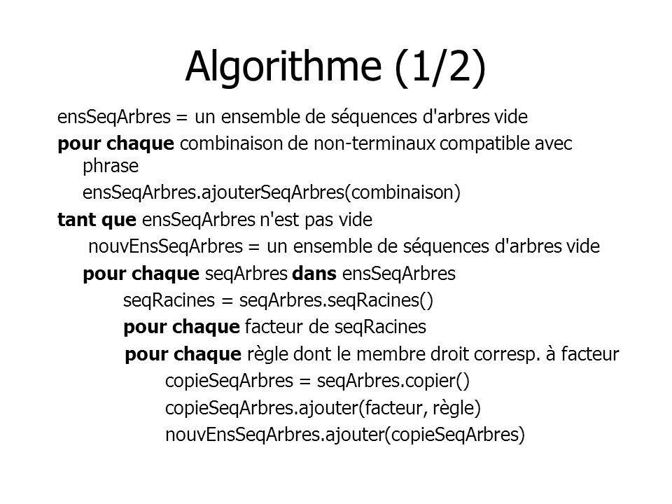 Algorithme (1/2) ensSeqArbres = un ensemble de séquences d arbres vide