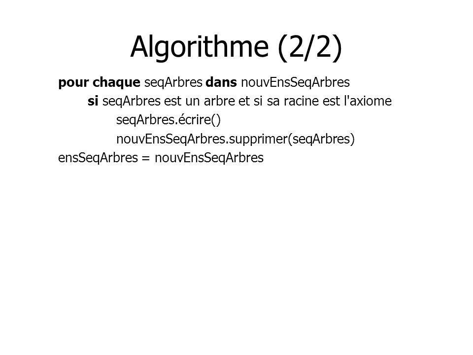 Algorithme (2/2) pour chaque seqArbres dans nouvEnsSeqArbres