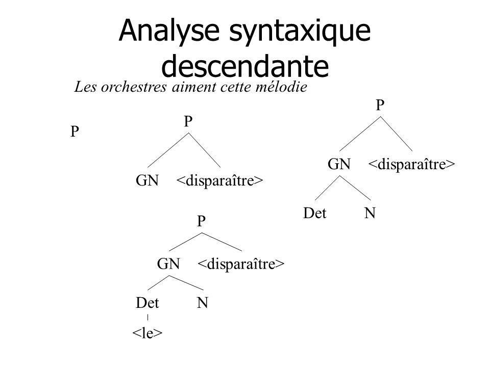 Analyse syntaxique descendante