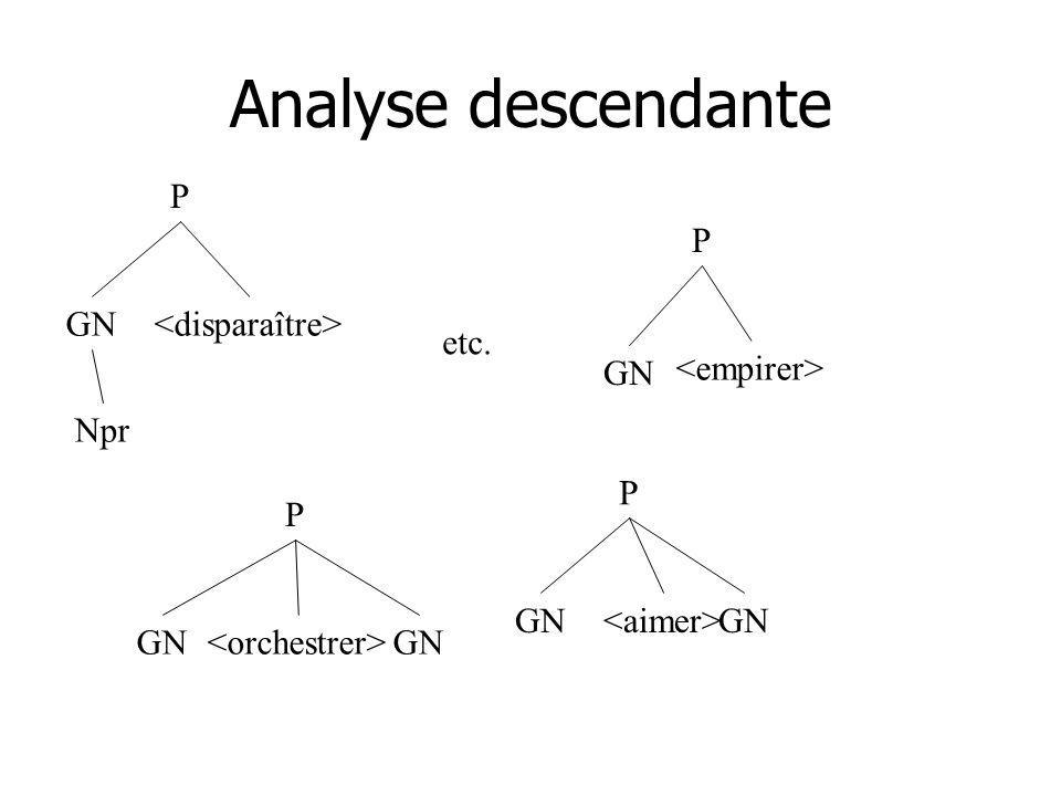 Analyse descendante P P GN <disparaître> etc. GN <empirer>