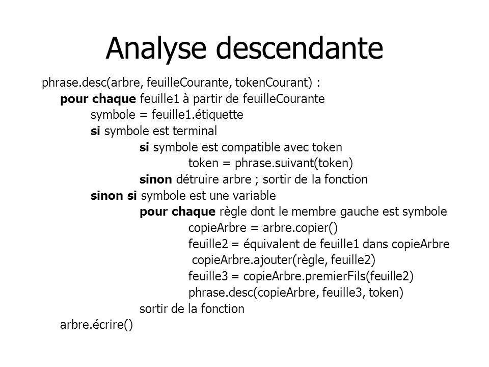 Analyse descendante phrase.desc(arbre, feuilleCourante, tokenCourant) : pour chaque feuille1 à partir de feuilleCourante.
