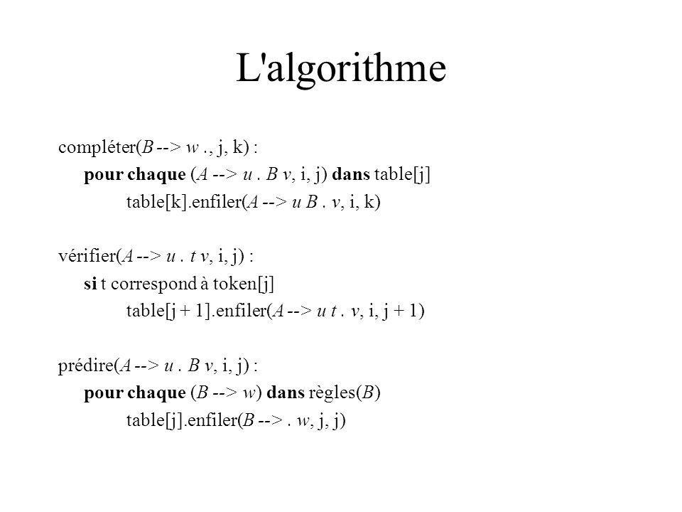 L algorithme compléter(B --> w ., j, k) :