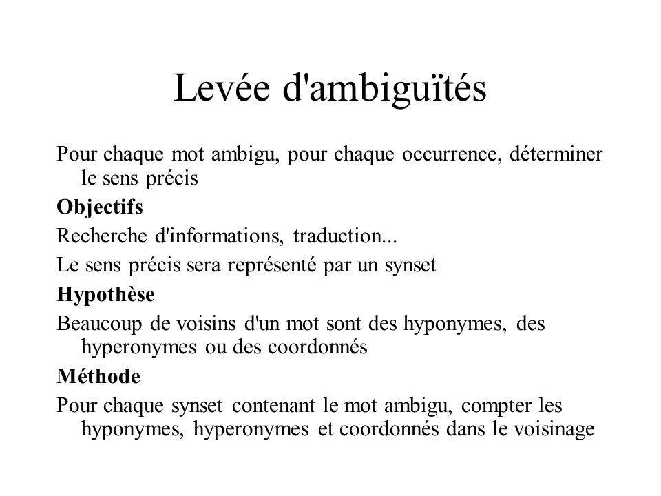 Levée d ambiguïtés Pour chaque mot ambigu, pour chaque occurrence, déterminer le sens précis. Objectifs.