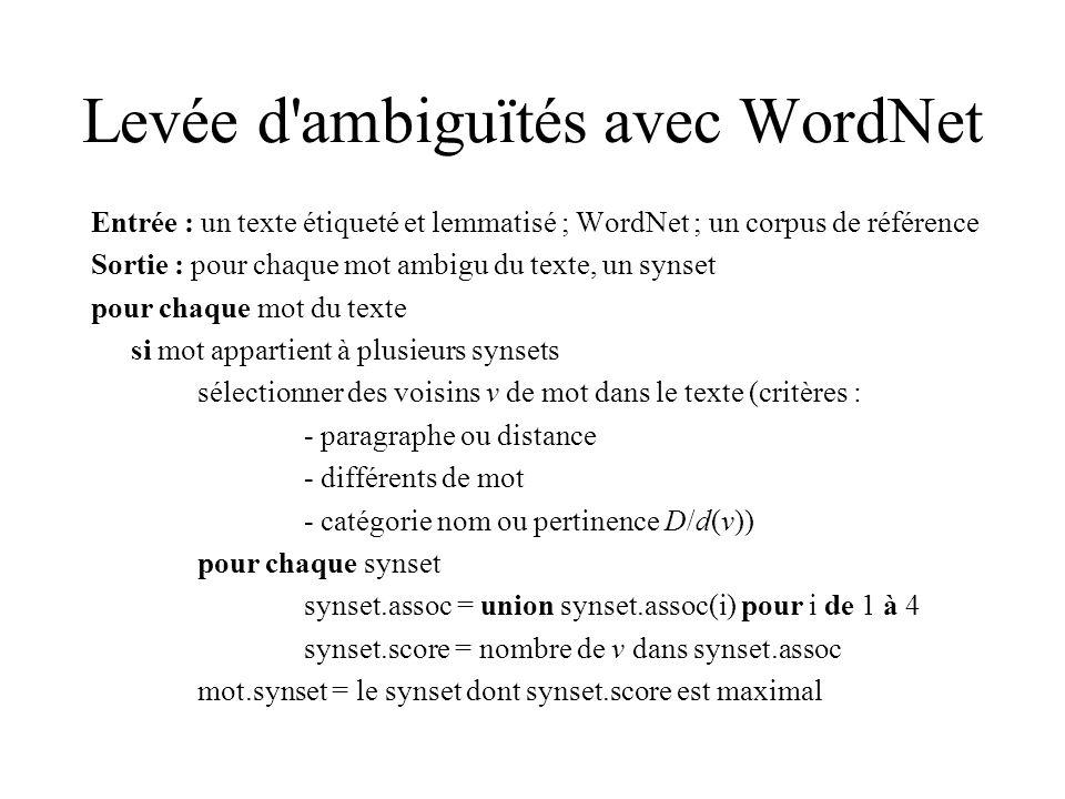 Levée d ambiguïtés avec WordNet