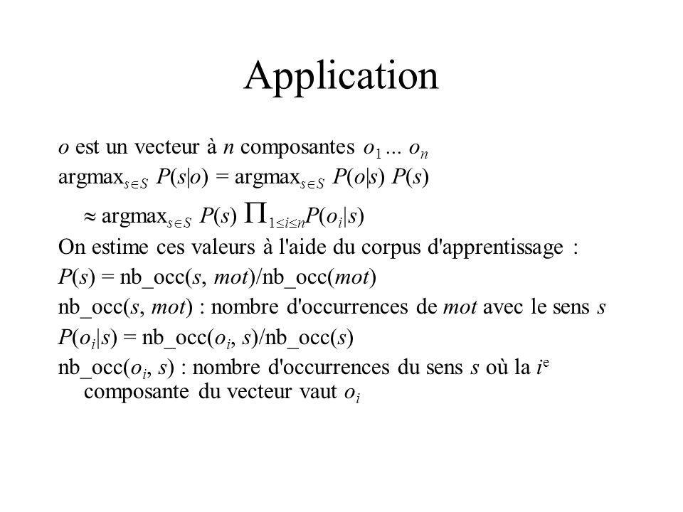 Application o est un vecteur à n composantes o1 ... on
