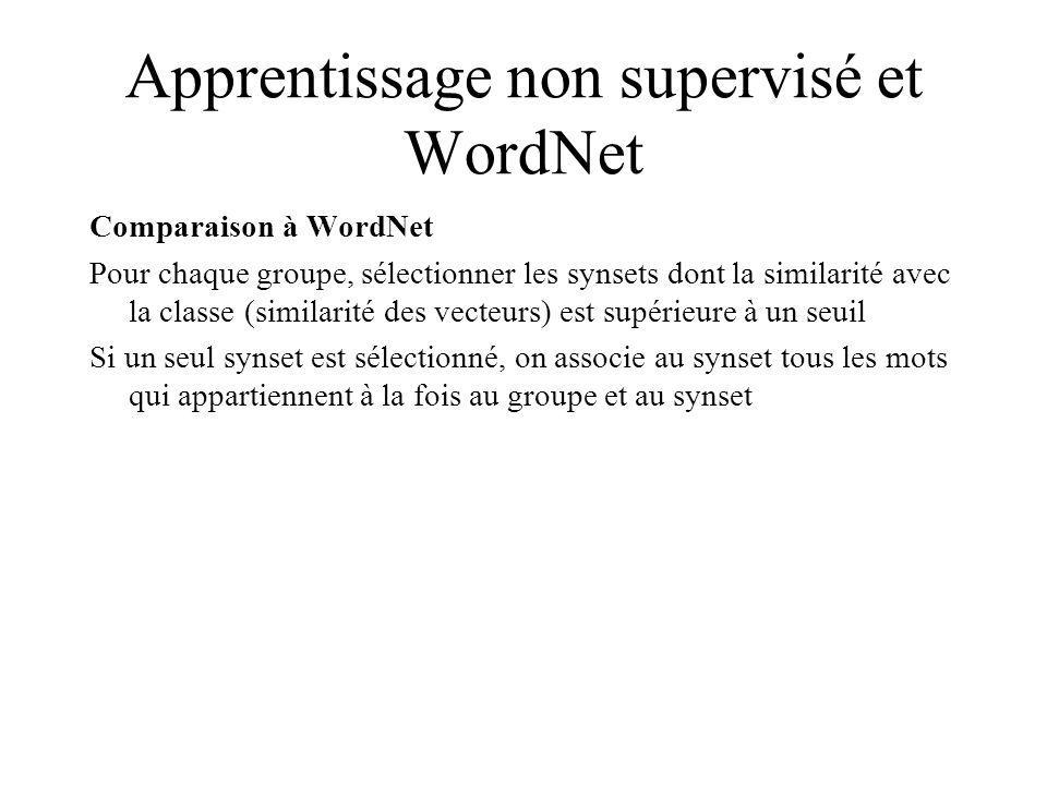Apprentissage non supervisé et WordNet