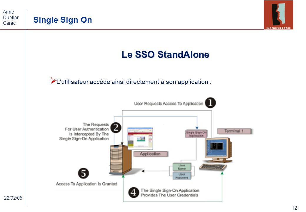Le SSO StandAlone L'utilisateur accède ainsi directement à son application :
