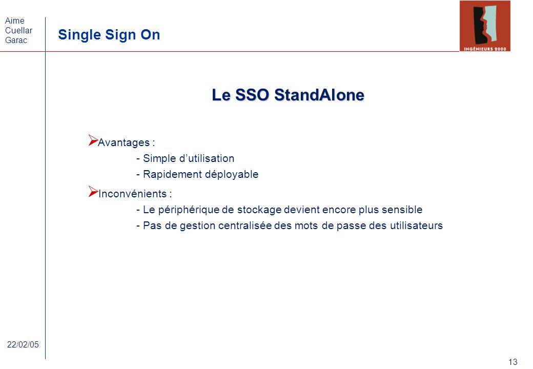 Le SSO StandAlone Avantages : - Simple d'utilisation