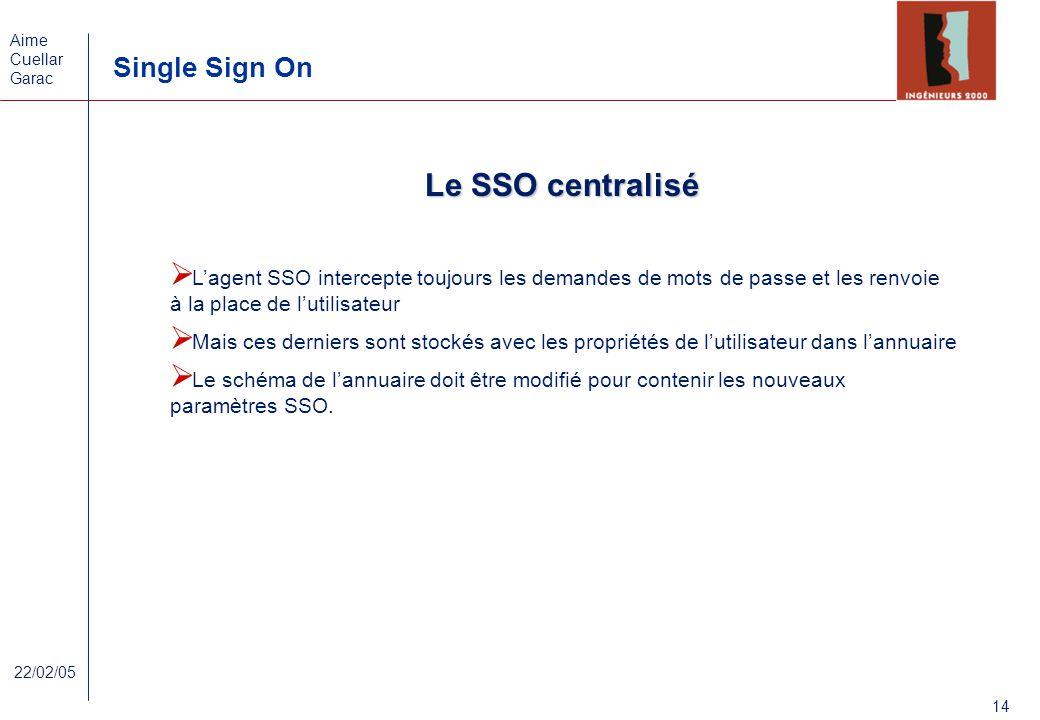 Le SSO centralisé L'agent SSO intercepte toujours les demandes de mots de passe et les renvoie à la place de l'utilisateur.