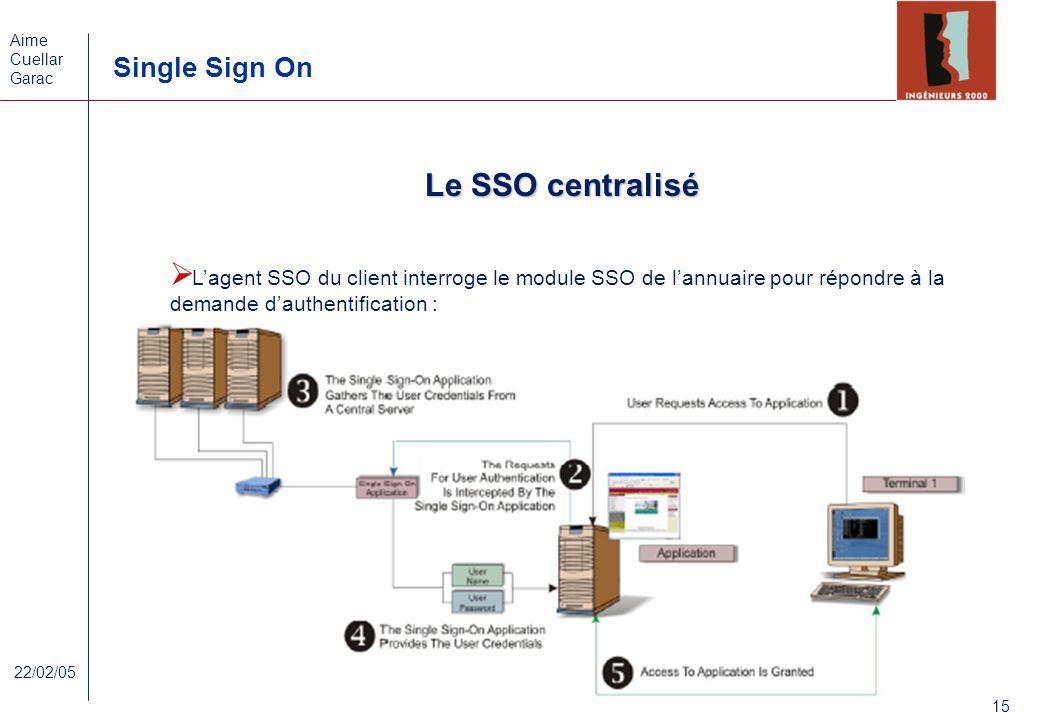 Le SSO centralisé L'agent SSO du client interroge le module SSO de l'annuaire pour répondre à la demande d'authentification :