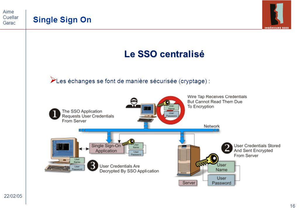 Le SSO centralisé Les échanges se font de manière sécurisée (cryptage) :