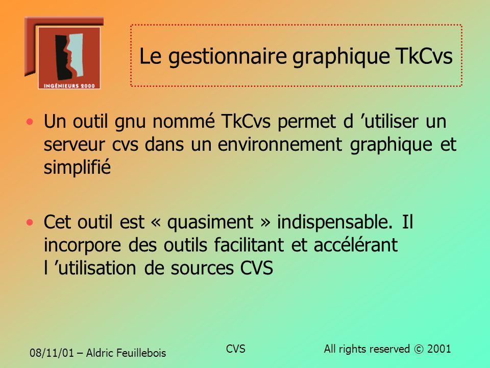 Le gestionnaire graphique TkCvs