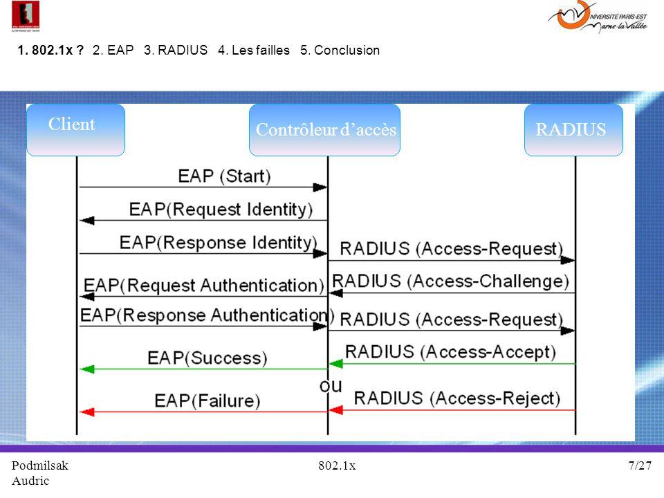 Client Contrôleur d'accès RADIUS