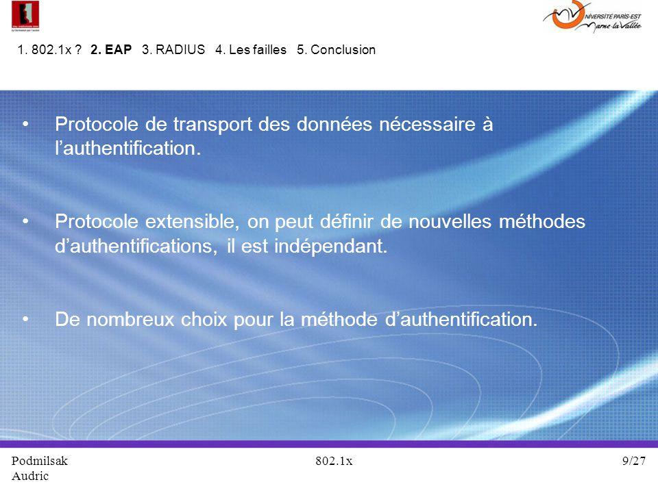 Protocole de transport des données nécessaire à l'authentification.