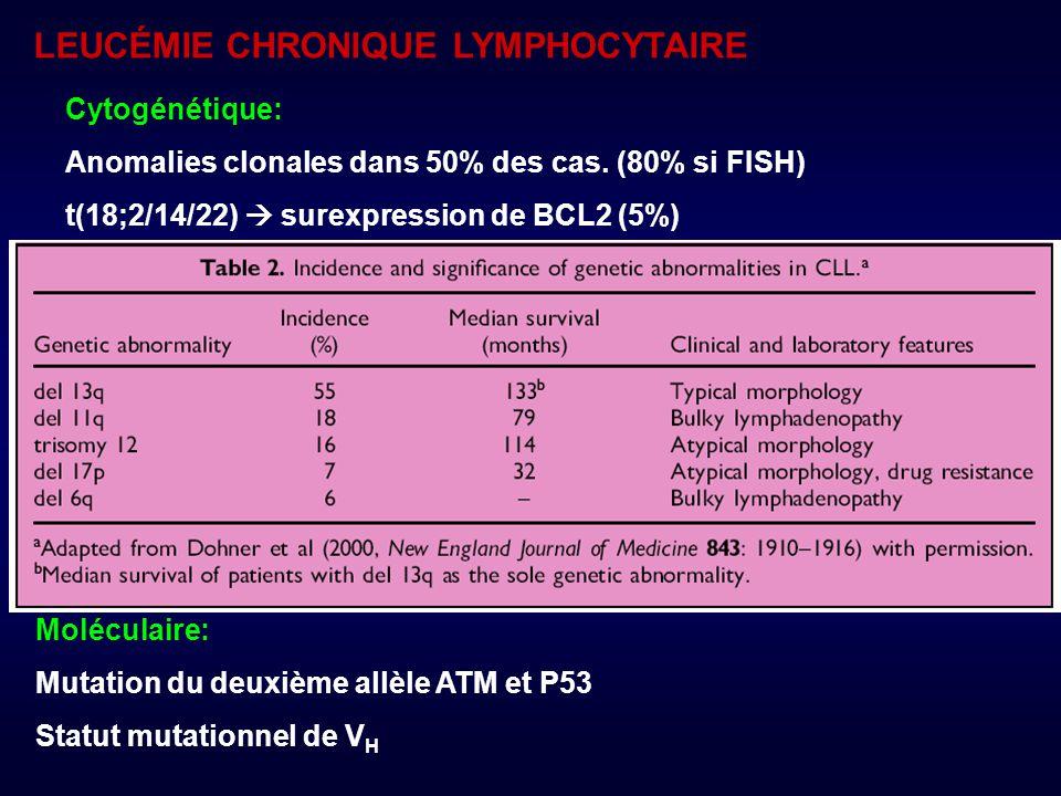 LEUCÉMIE CHRONIQUE LYMPHOCYTAIRE