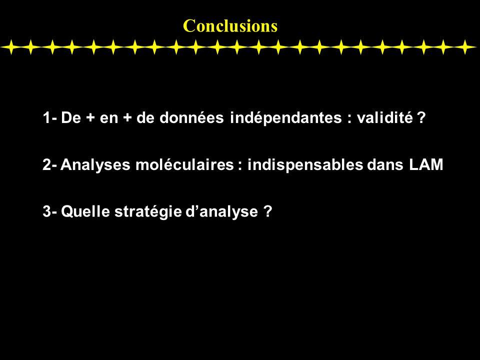 Conclusions 1- De + en + de données indépendantes : validité