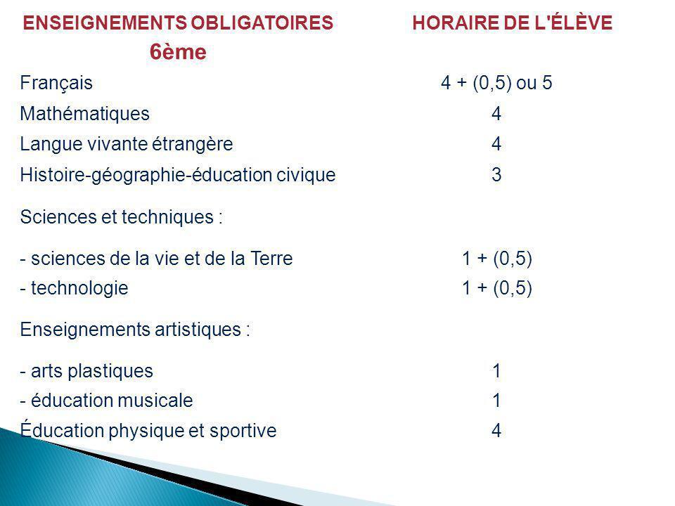 ENSEIGNEMENTS OBLIGATOIRES 6ème