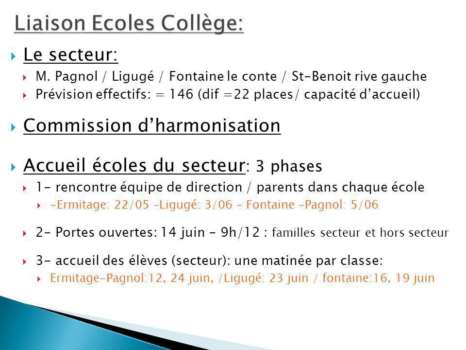 Liaison Ecoles Collège: