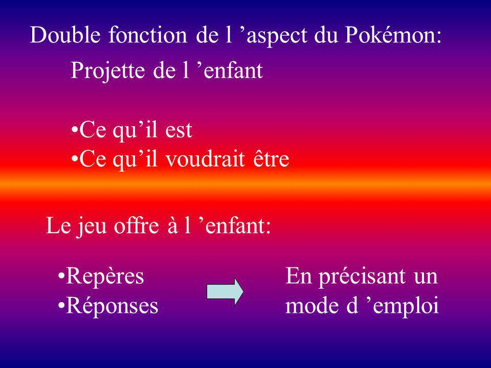 Double fonction de l 'aspect du Pokémon: