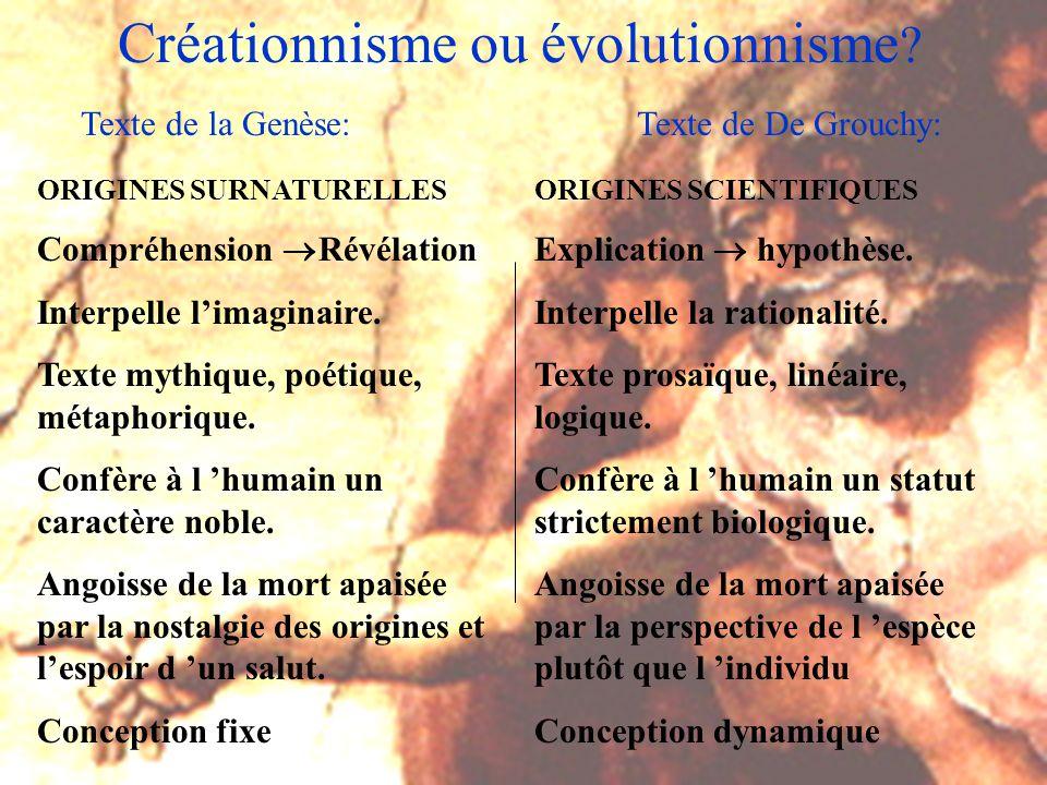 Créationnisme ou évolutionnisme