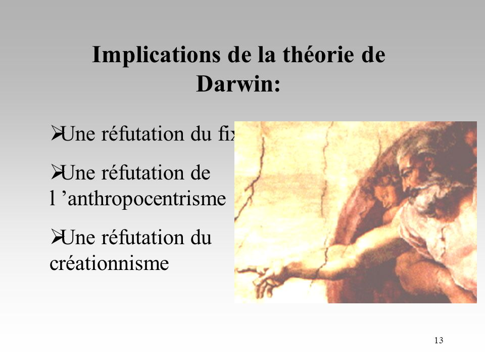 Implications de la théorie de Darwin: