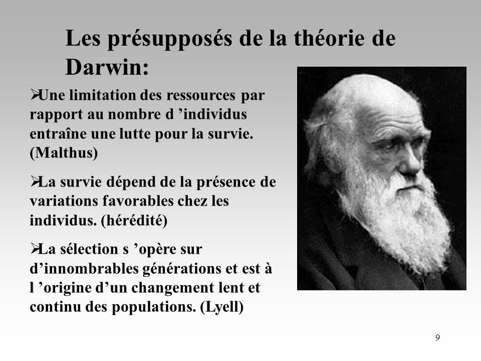Les présupposés de la théorie de Darwin: