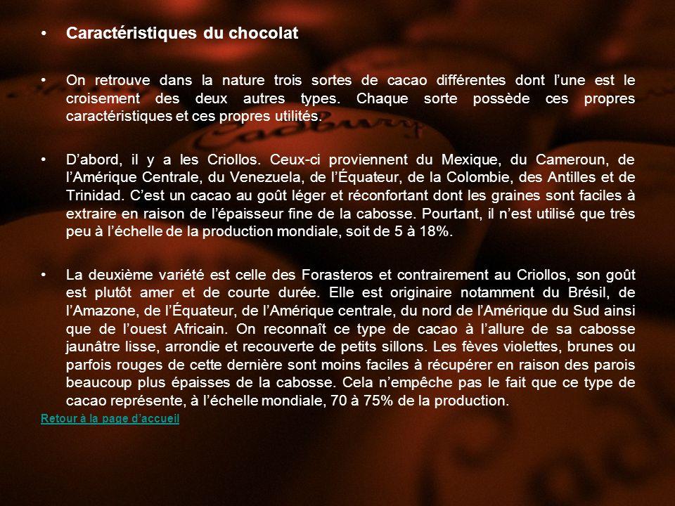 Caractéristiques du chocolat