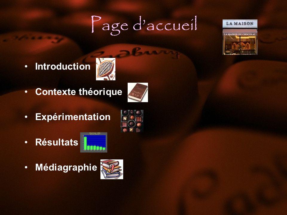 Page d'accueil Introduction Contexte théorique Expérimentation