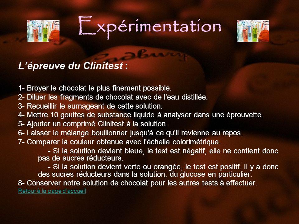 Expérimentation L'épreuve du Clinitest :