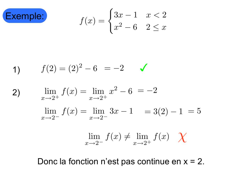 Donc la fonction n'est pas continue en x = 2.