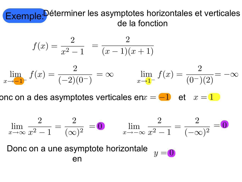 Exemple: Déterminer les asymptotes horizontales et verticales