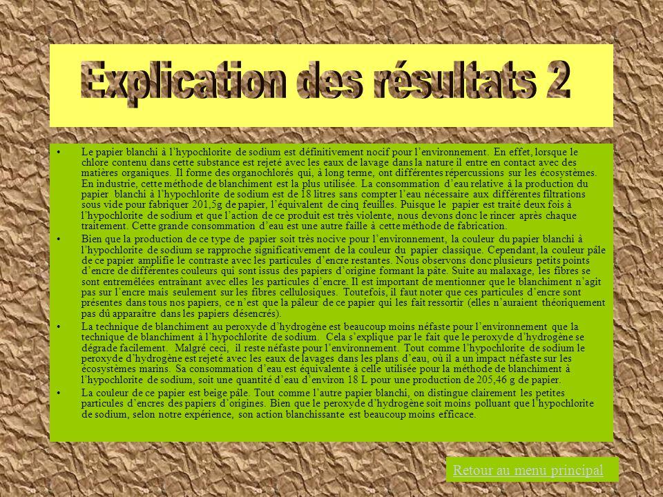 Explication des résultats 2