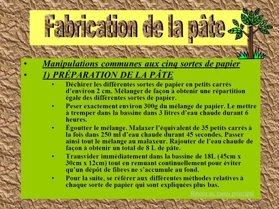 Fabrication de la pâte Manipulations communes aux cinq sortes de papier. 1) PRÉPARATION DE LA PÂTE.