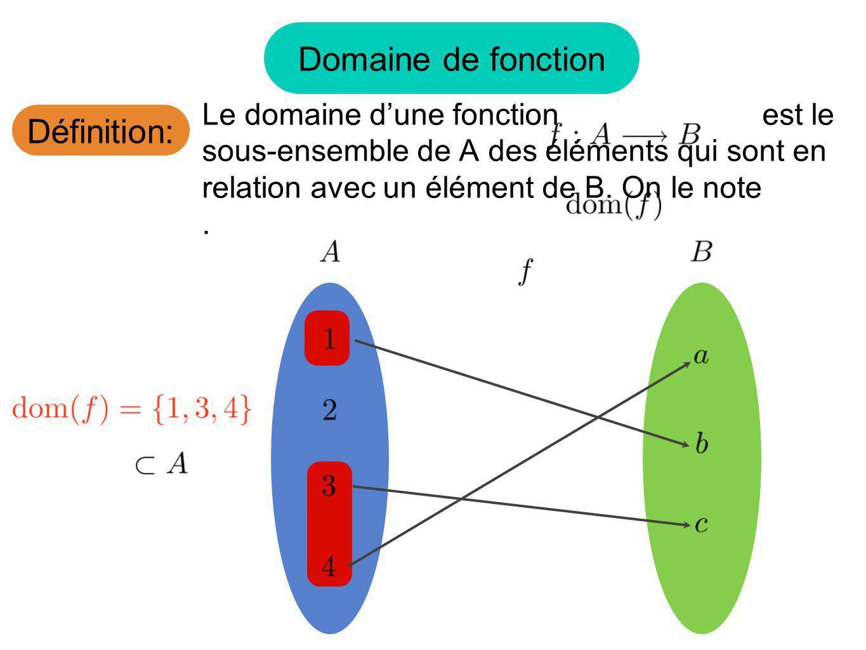 Domaine de fonction Définition: