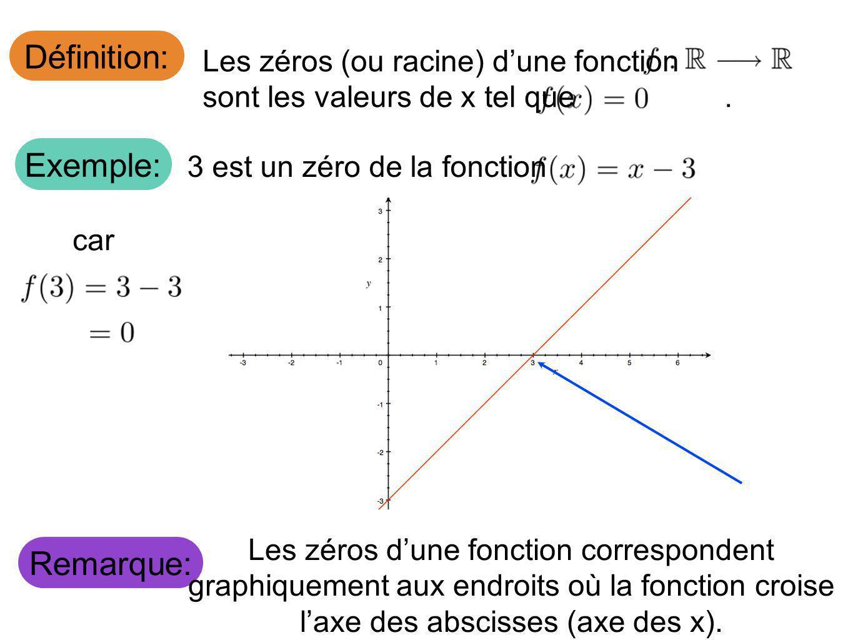 Définition: Exemple: Remarque: Les zéros (ou racine) d'une fonction