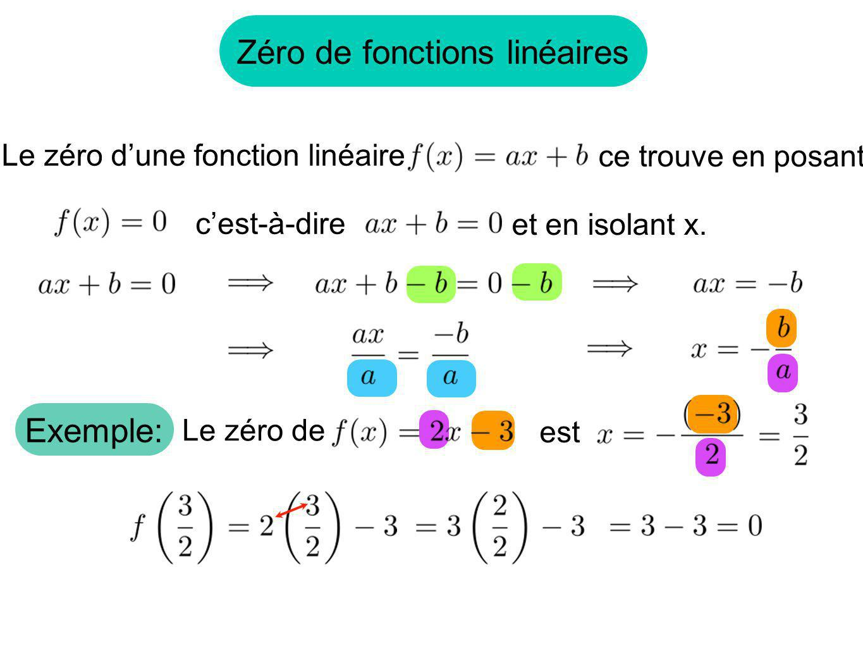 Zéro de fonctions linéaires