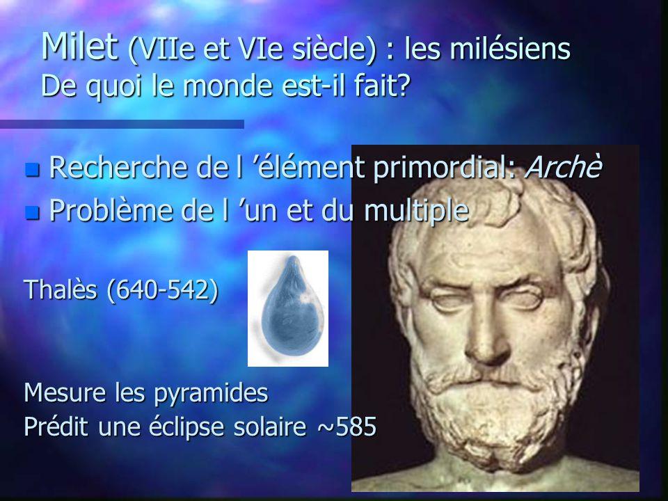 Milet (VIIe et VIe siècle) : les milésiens De quoi le monde est-il fait