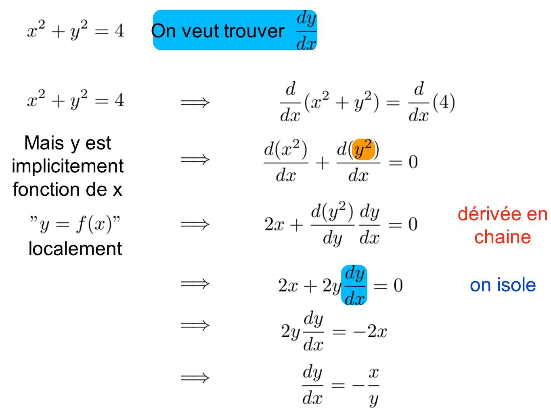 Mais y est implicitement fonction de x