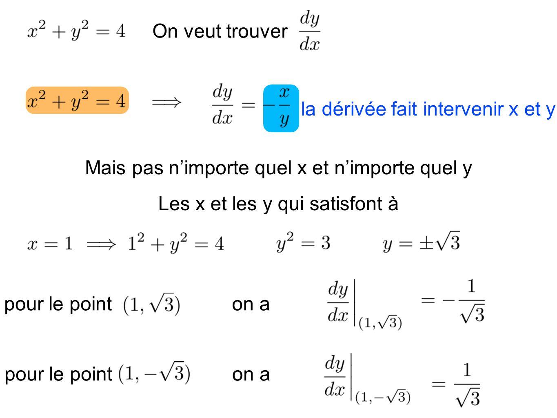 Les x et les y qui satisfont à la dérivée fait intervenir x et y
