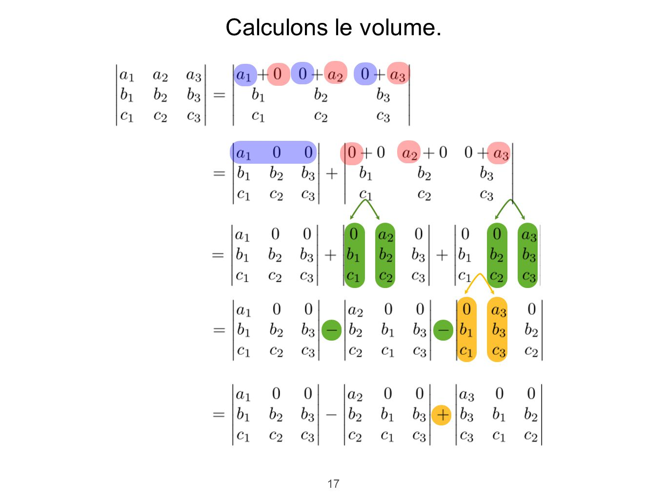 Calculons le volume.