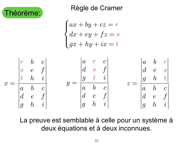 Théorème: Règle de Cramer