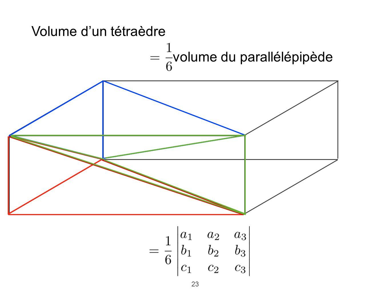 volume du parallélépipède