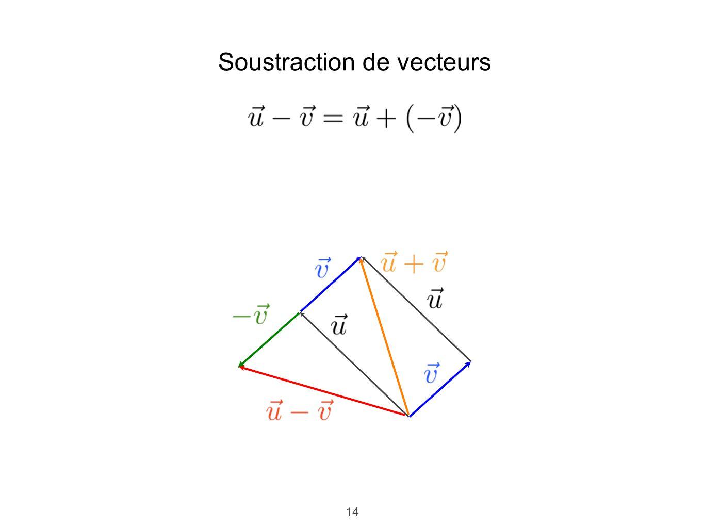 Soustraction de vecteurs
