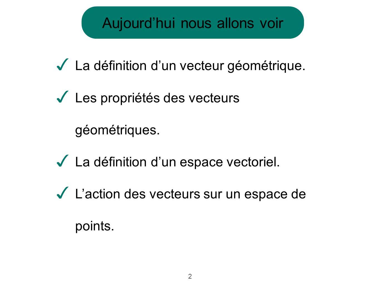 La définition d'un vecteur géométrique.