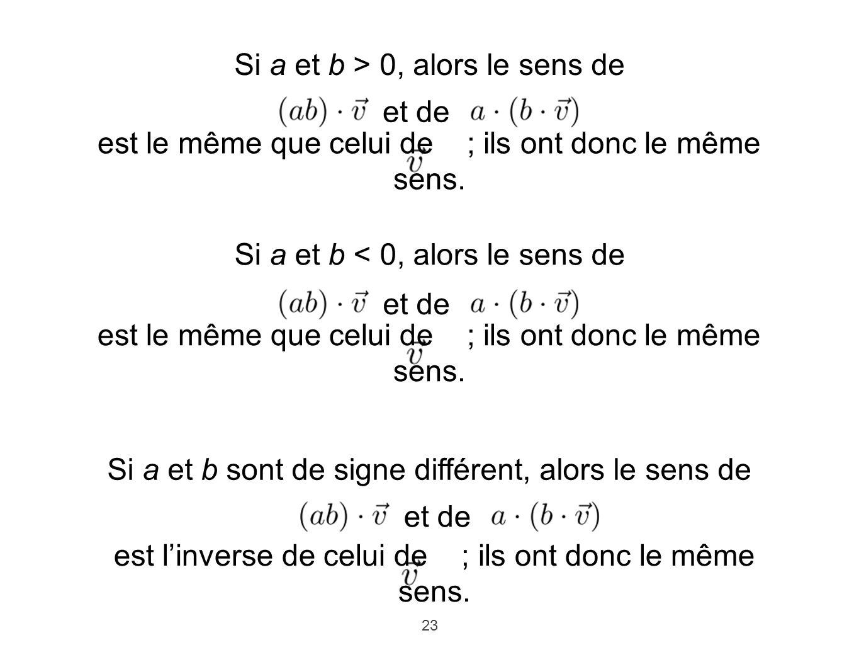 Si a et b > 0, alors le sens de