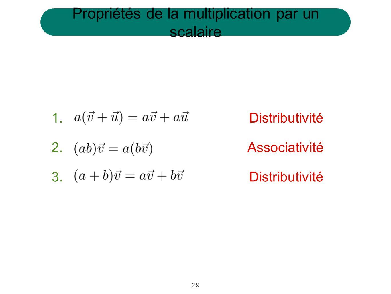 Propriétés de la multiplication par un scalaire