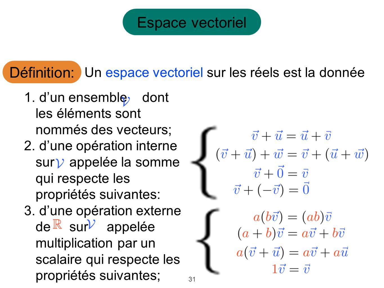 Espace vectoriel Définition: