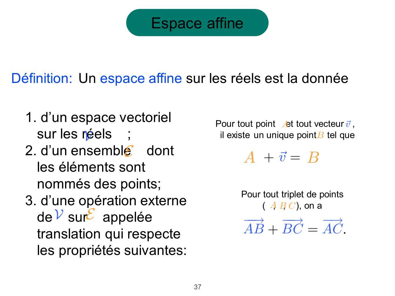 Espace affine Un espace affine sur les réels est la donnée Définition: