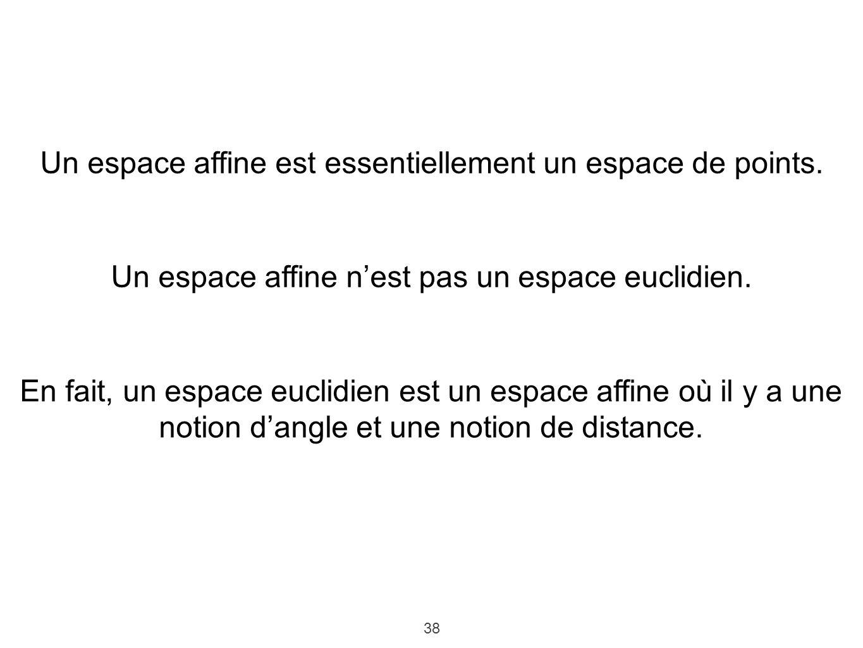 Un espace affine est essentiellement un espace de points.